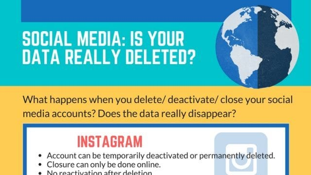 Deleting Social Media Data Infographic
